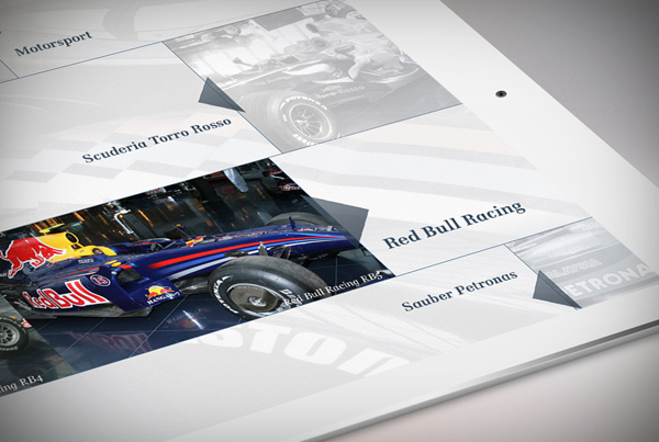 Red Bull Hangar-7 Exponate App